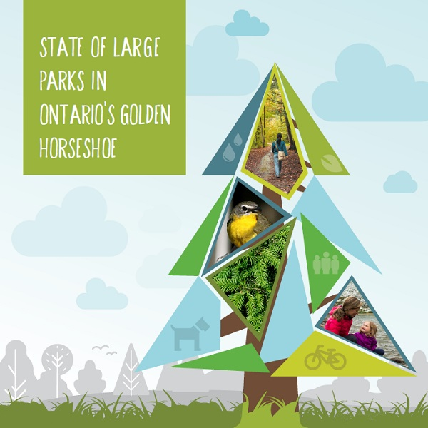 cover page of report on state of large park in ontario golden horseshoe