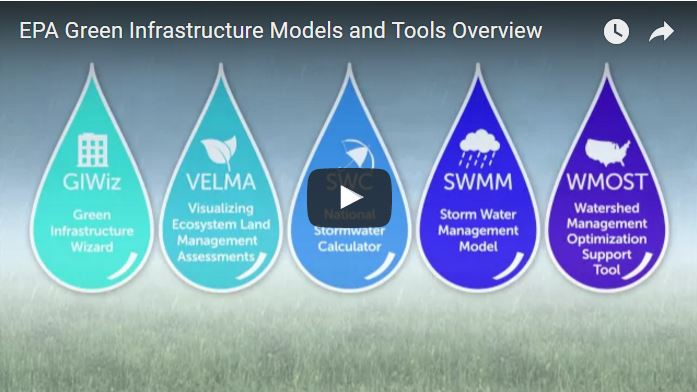 Green Infrastructure Modeling Toolkit